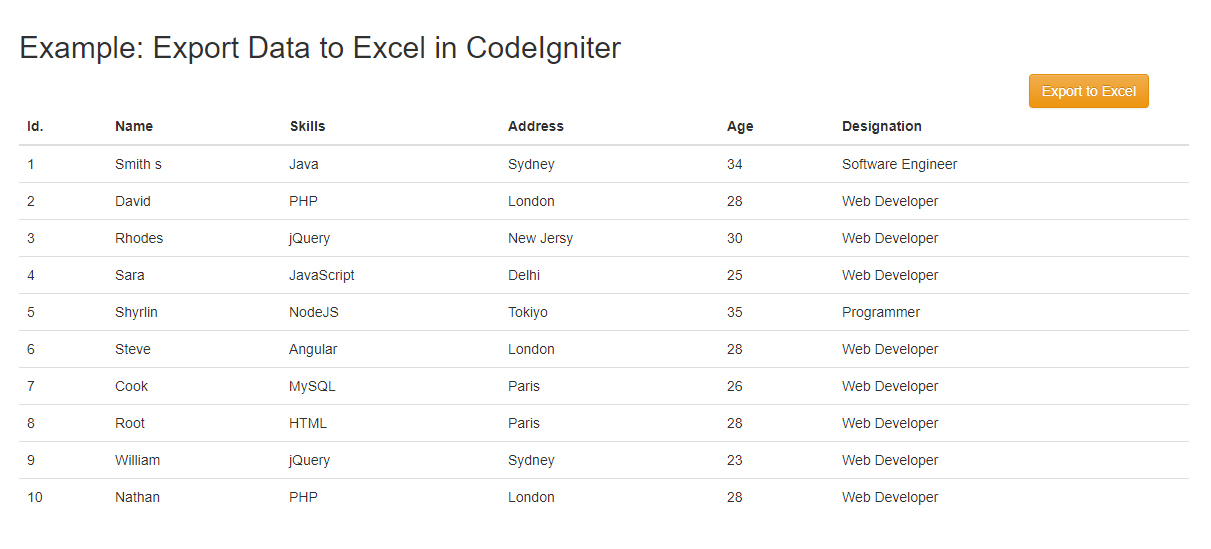 Export Data to Excel in CodeIgniter with Example | WD